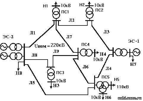 В основу контрольного задания положена единая схема энергосистемы, представленная на рис.1.