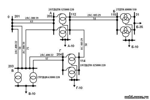 ...электрической сети 220/100 кВ. Номинальное напряжение на шинах низкого напряжения новых подстанций - 10кВ.