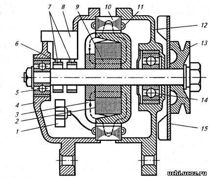 электрическая схема генератора переменного тока