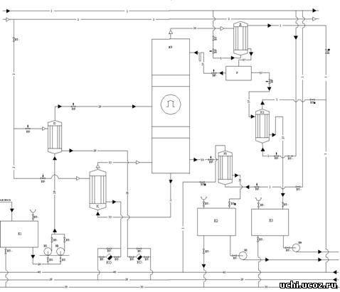 Рисунок 1 - Схема непрерывно действующей ректификационной установки.