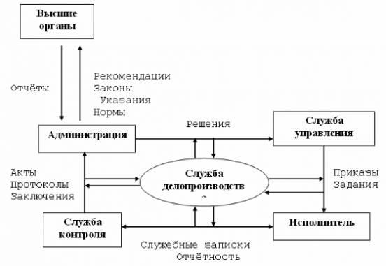 """,""uchi.ucoz.ru"